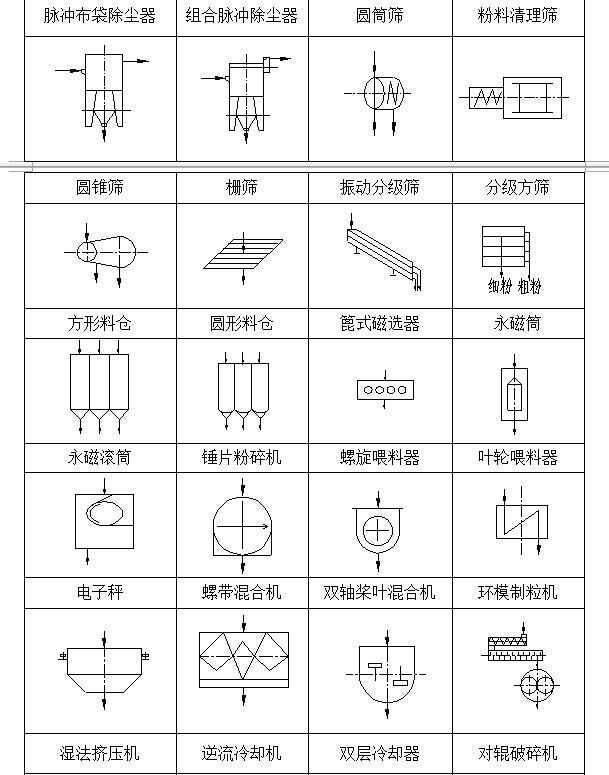 饲料设备图形符号