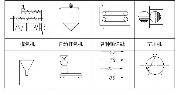 饲料加工设备图形符号